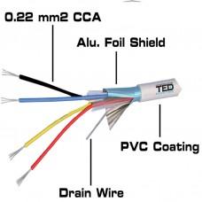 Cablu alarma 4 x 0.22, ecranat, fir masa cupru integral