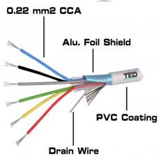 Cablu alarma 6x0.22, ecranat, multifilar